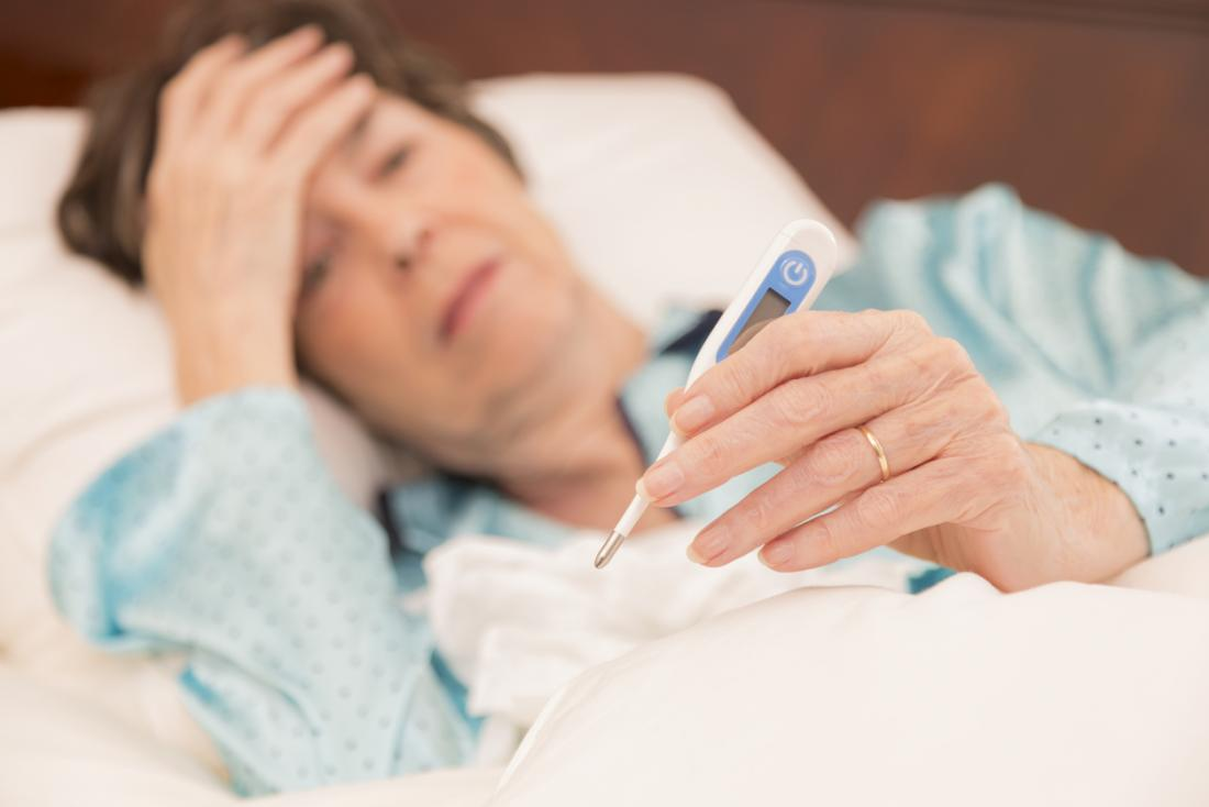 adults for fever viral in antibiotics