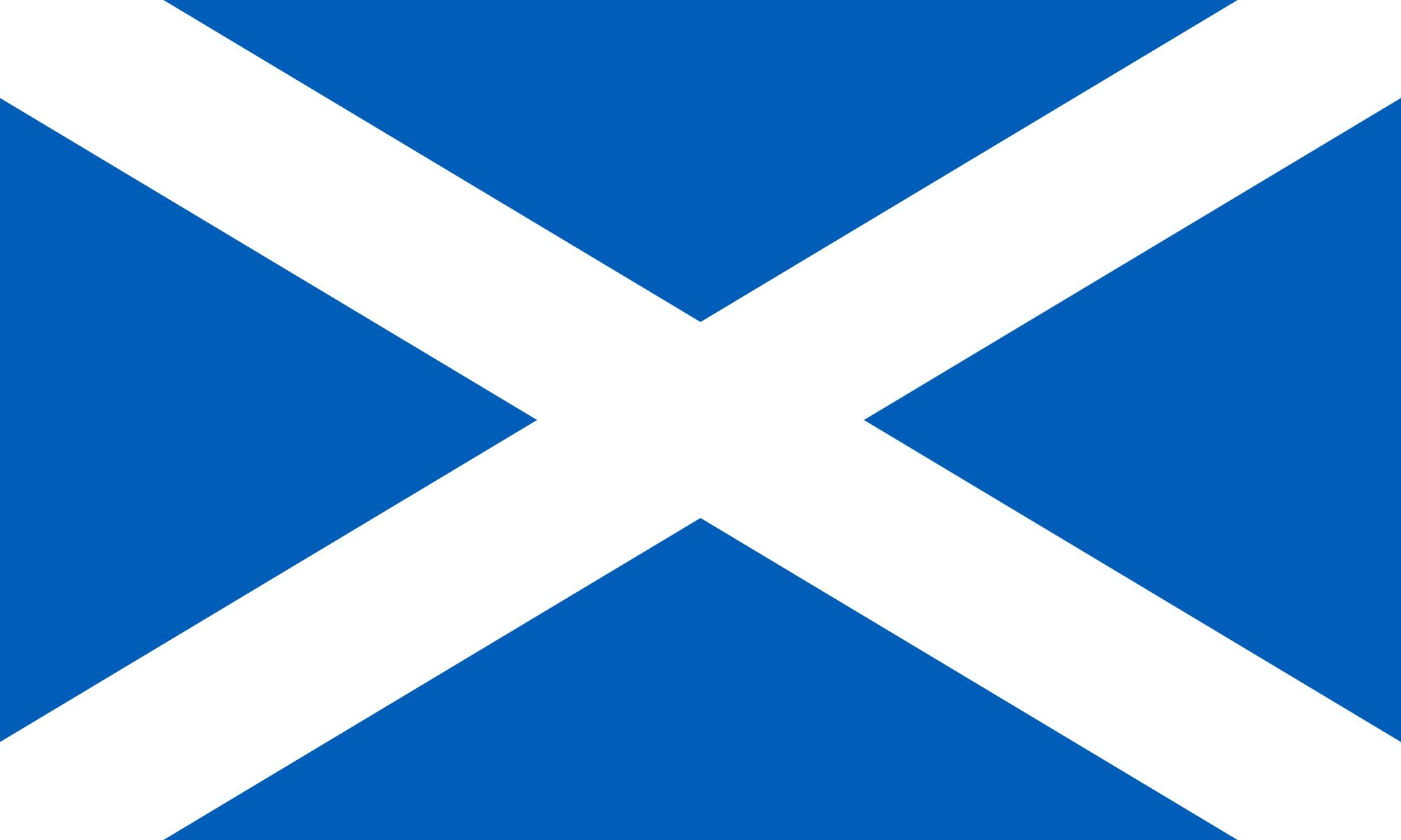 domination northeast scotland