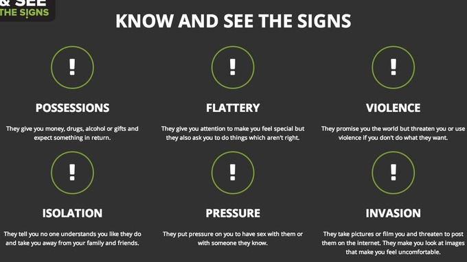sexual exploitation signs of