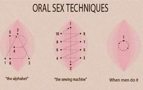 oral techniques sex her for