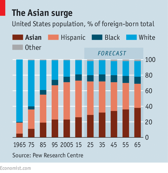 against asian discrimination
